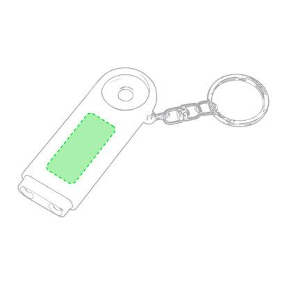 Área de impresión llaveros personalizados con linterna y moneda carro Kipor